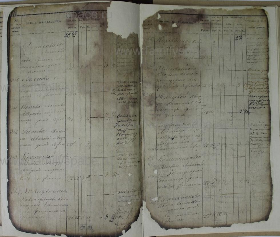 Поиск по фамилии - Ведомости оценки недвижимых имуществ г. Кострома 1853г, страница 27