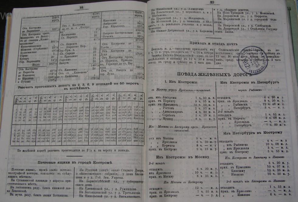 Поиск по фамилии - Костромской календарь на 1907 г. , страница 113