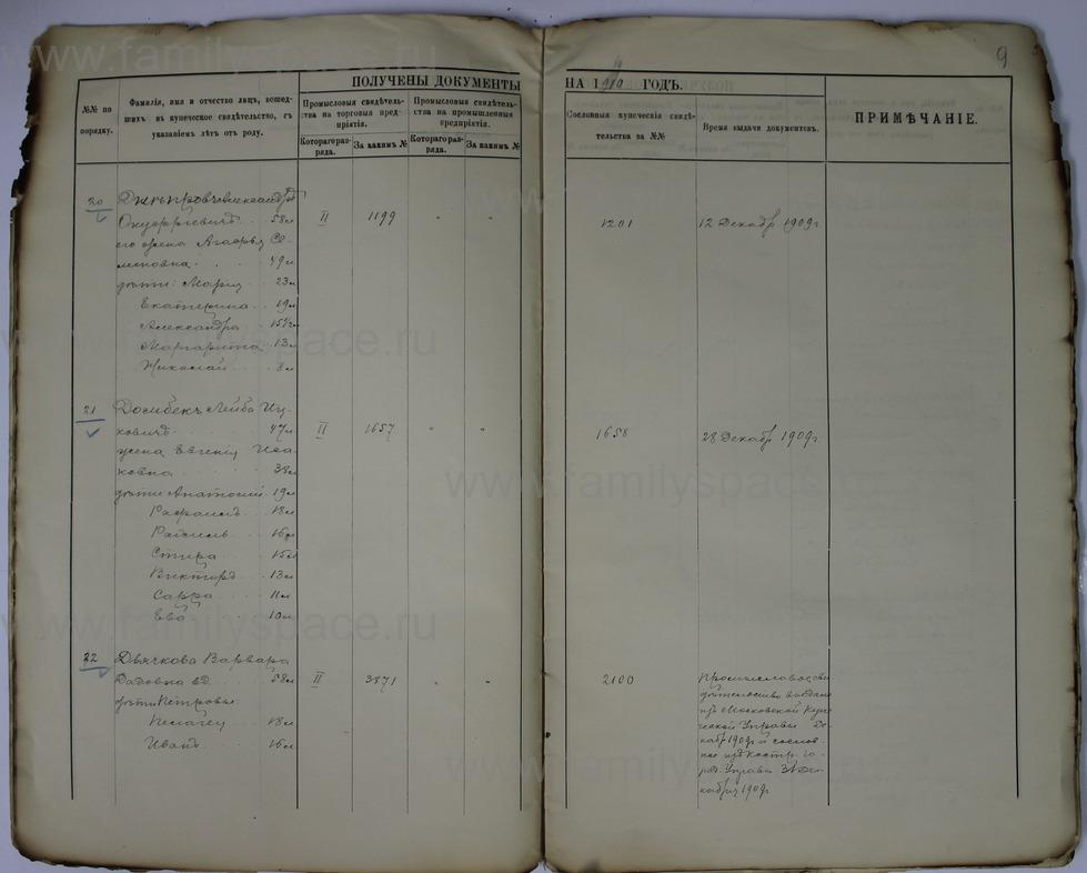 Поиск по фамилии - Ведомости о числе и составе купеческих семей г. Кострома и г. Кинешма, страница 9