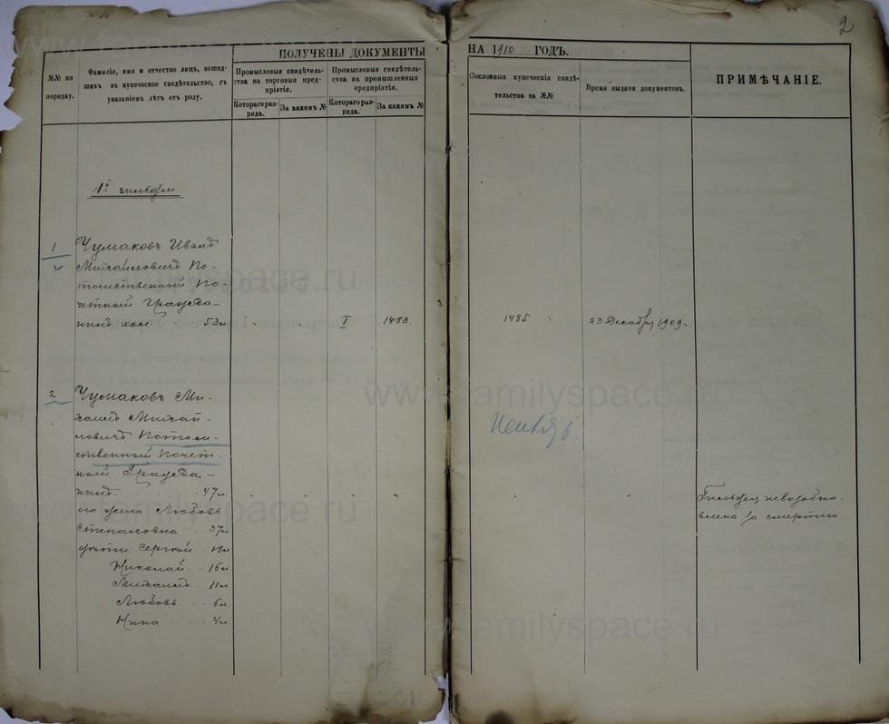 Поиск по фамилии - Ведомости о числе и составе купеческих семей г. Кострома и г. Кинешма, страница 2