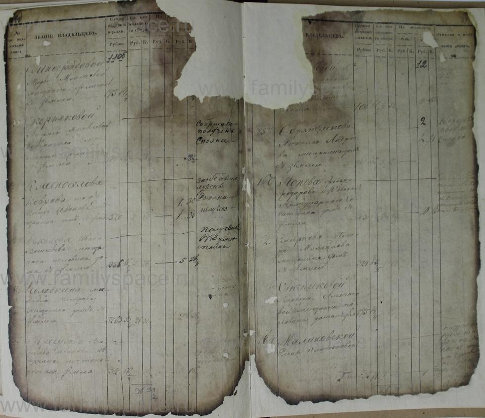 Поиск по фамилии - Ведомости оценки недвижимых имуществ г. Кострома 1853г, страница 12