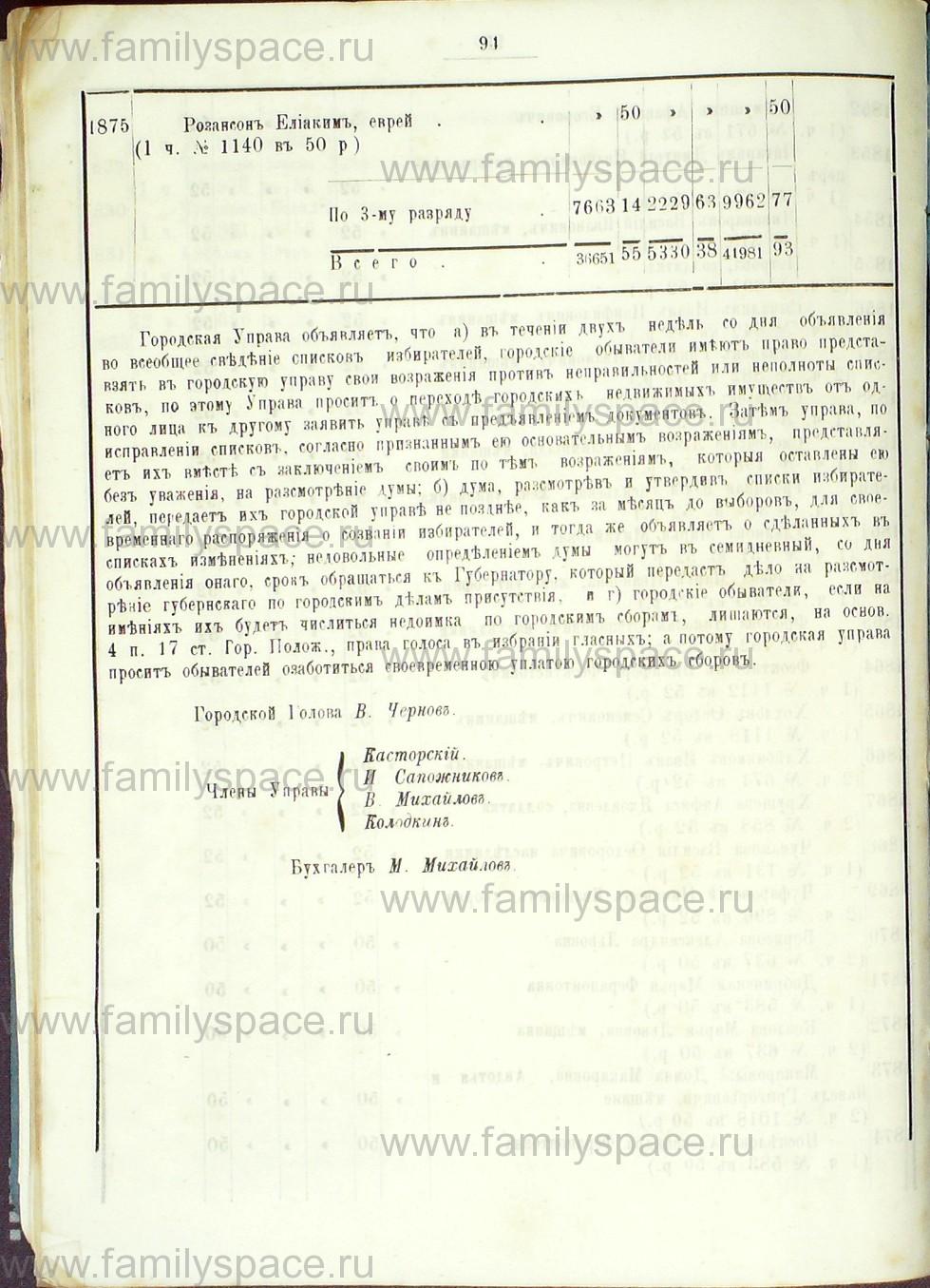 Поиск по фамилии - Список лиц, имеющих право голоса на выборах в гласные Костромской городской думы с 1887 по 1891 г , страница 56