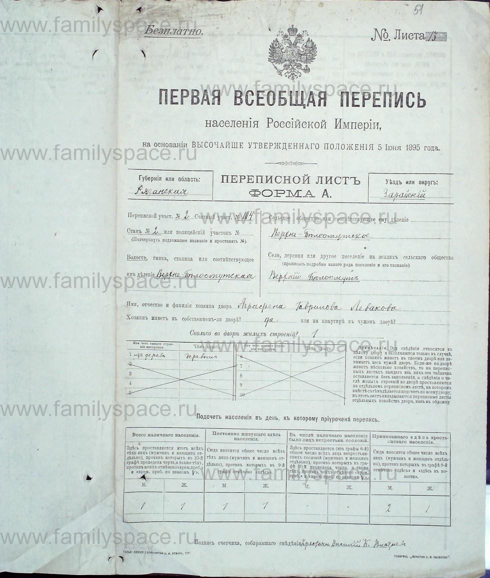 Поиск по фамилии - Первая всеобщая перепись населения Российской империи 1897 года, Рязанская губерния, Зарайский уезд, страница 50