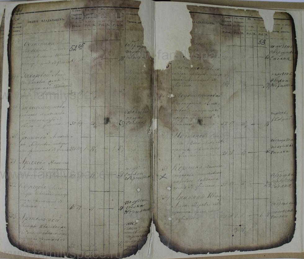 Поиск по фамилии - Ведомости оценки недвижимых имуществ г. Кострома 1853г, страница 53
