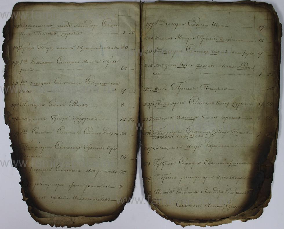 Поиск по фамилии - Списки недоимщиков г. Кострома., страница 10