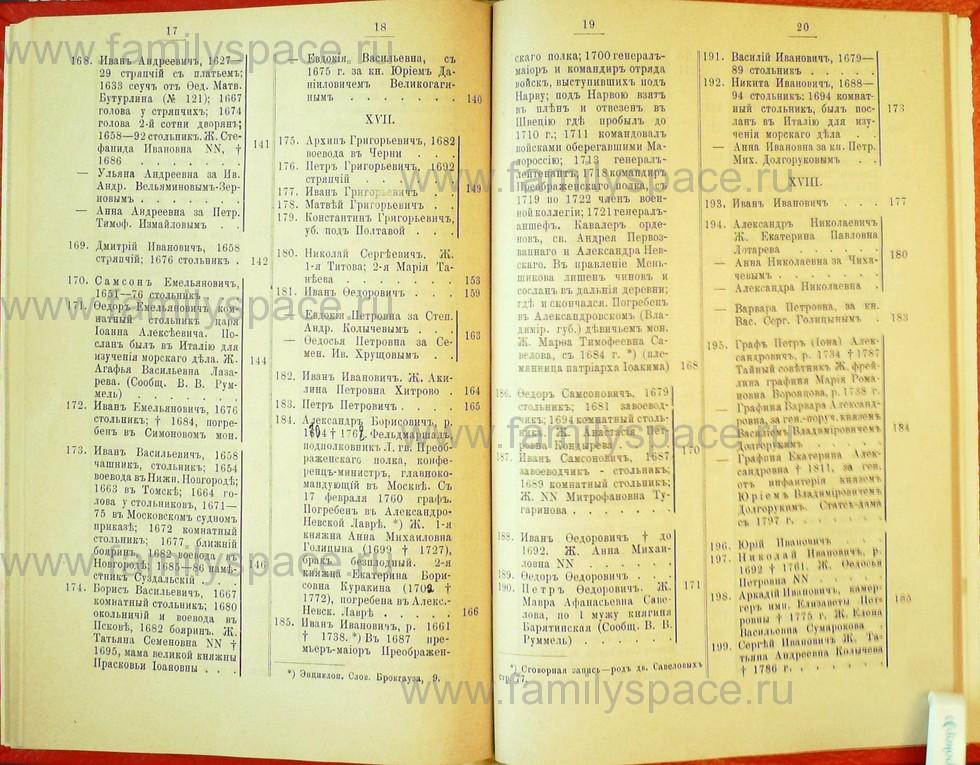 Поиск по фамилии - Статьи по генеалогии и истории дворянства, 1898, страница 3017