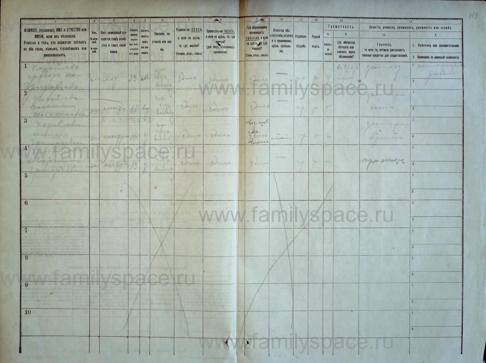 Поиск по фамилии - Первая всеобщая перепись населения Российской империи 1897 года, Рязанская губерния, Ряжский уезд, страница 668