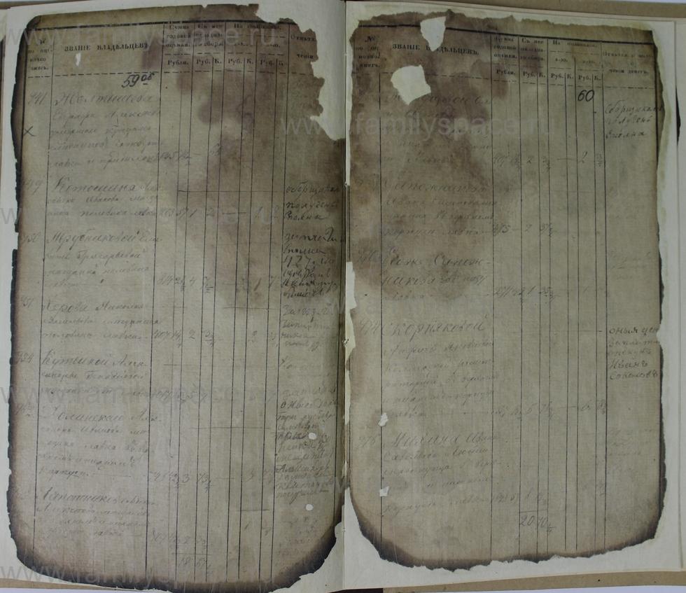 Поиск по фамилии - Ведомости оценки недвижимых имуществ г. Кострома 1853г, страница 60