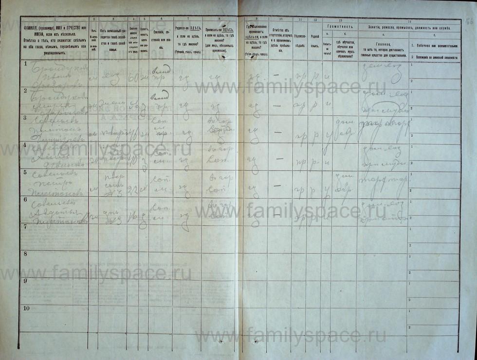 Поиск по фамилии - Первая всеобщая перепись населения Российской империи 1897 года, Рязанская губерния, Ряжский уезд, страница 507