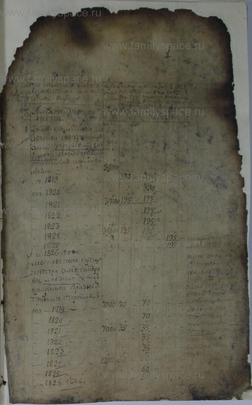 Поиск по фамилии - Ведомости оценки недвижимых имуществ г. Кострома 1829г, страница 1