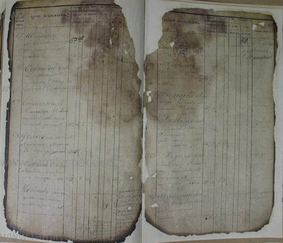 Поиск по фамилии - Ведомости оценки недвижимых имуществ г. Кострома 1853г, страница 58