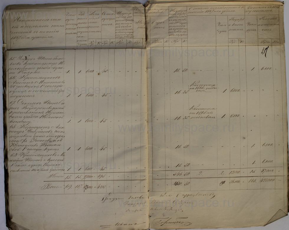 Поиск по фамилии - Ведомости о числе купцов и мещан и их повинностях 1868г, страница 217