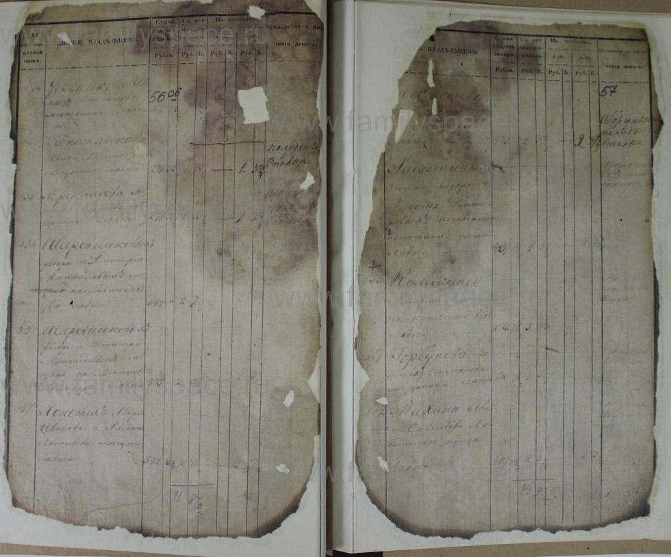 Поиск по фамилии - Ведомости оценки недвижимых имуществ г. Кострома 1853г, страница 57