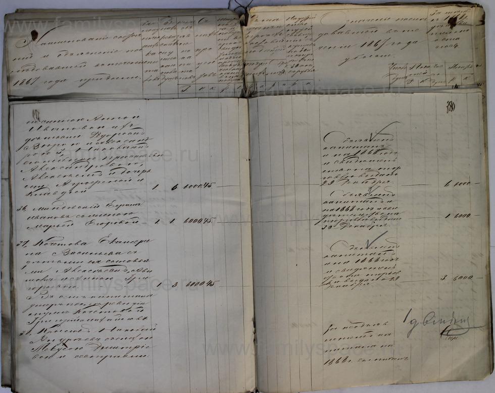 Поиск по фамилии - Ведомости о числе купцов и мещан и их повинностях 1868г, страница 380