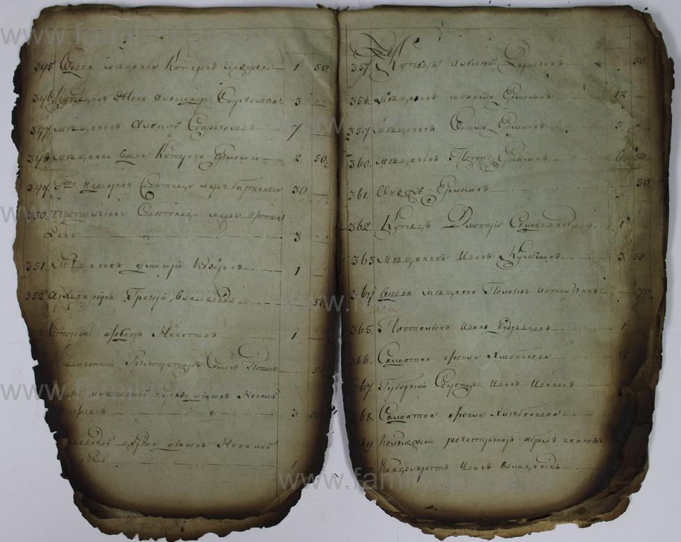 Поиск по фамилии - Списки недоимщиков г. Кострома., страница 16