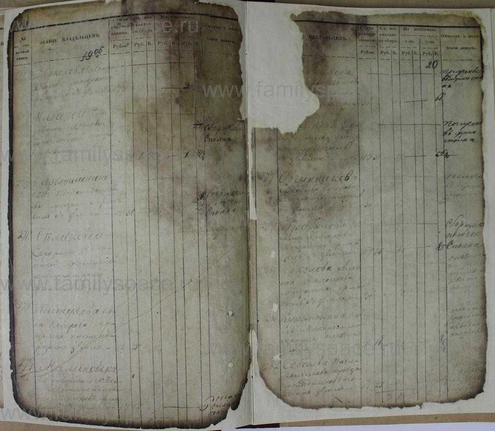 Поиск по фамилии - Ведомости оценки недвижимых имуществ г. Кострома 1853г, страница 20