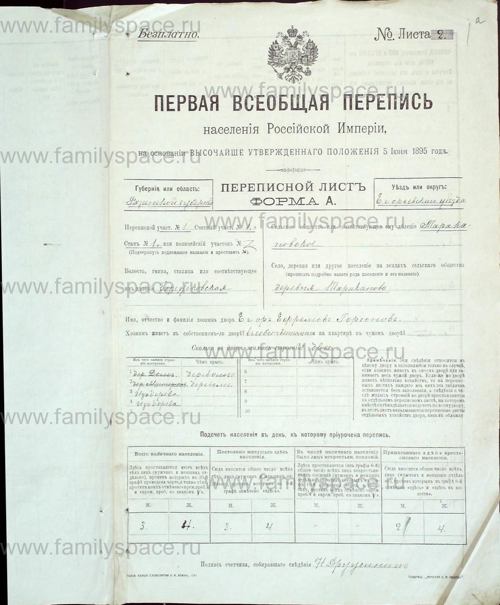 Поиск по фамилии - Первая всеобщая перепись населения Российской империи 1897 года, Рязанская губерния, Егорьевский уезд, страница 1