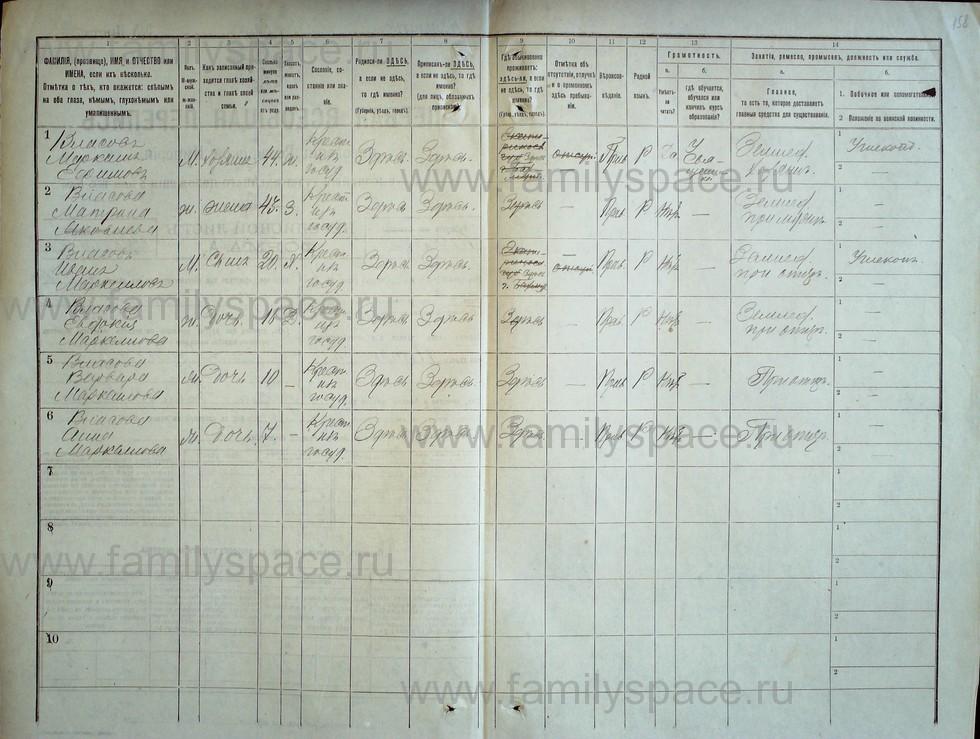 Поиск по фамилии - Первая всеобщая перепись населения Российской империи 1897 года, Рязанская губерния, Скопинский уезд, страница 2067