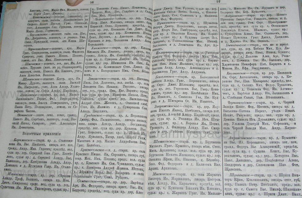 Поиск по фамилии - Костромской календарь на 1900 г. , страница 34