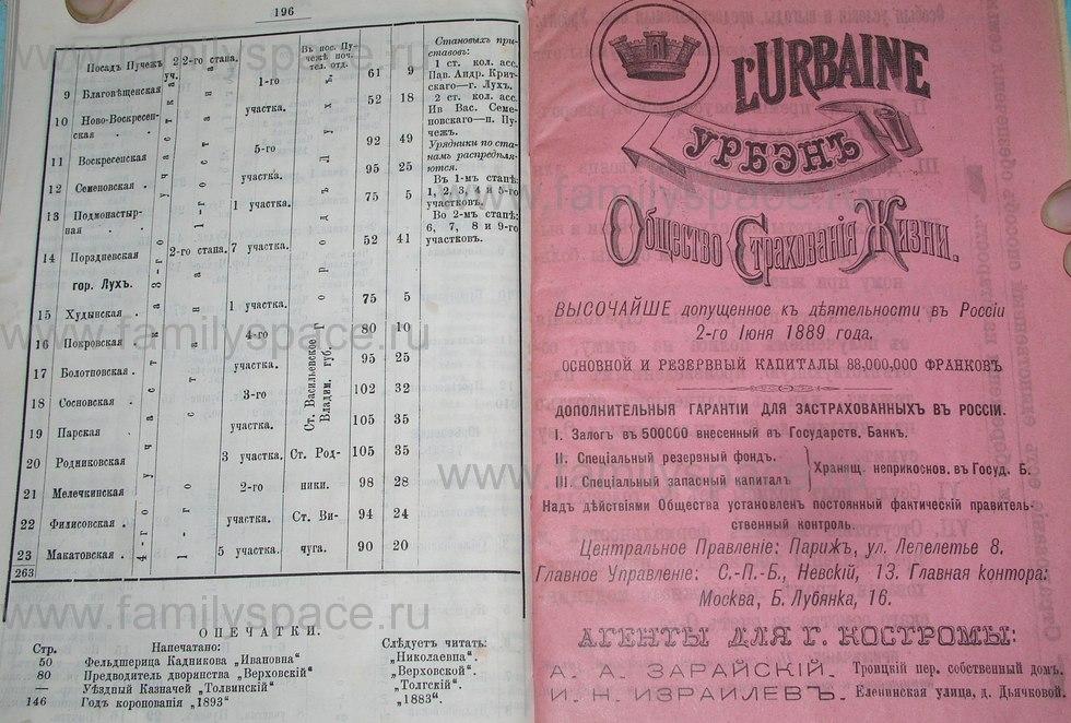 Поиск по фамилии - Костромской календарь на 1895 г. , страница 99