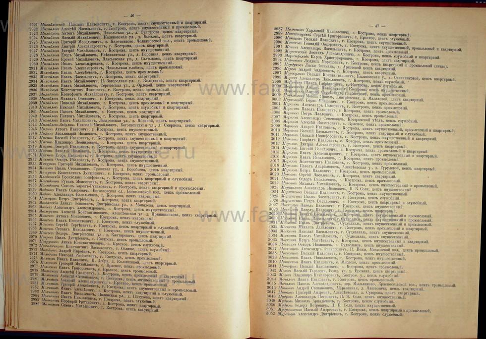 Поиск по фамилии - Список лиц, имеющих право участия на съезде городских избирателей по Костромскому уезду 1906г, страница 24