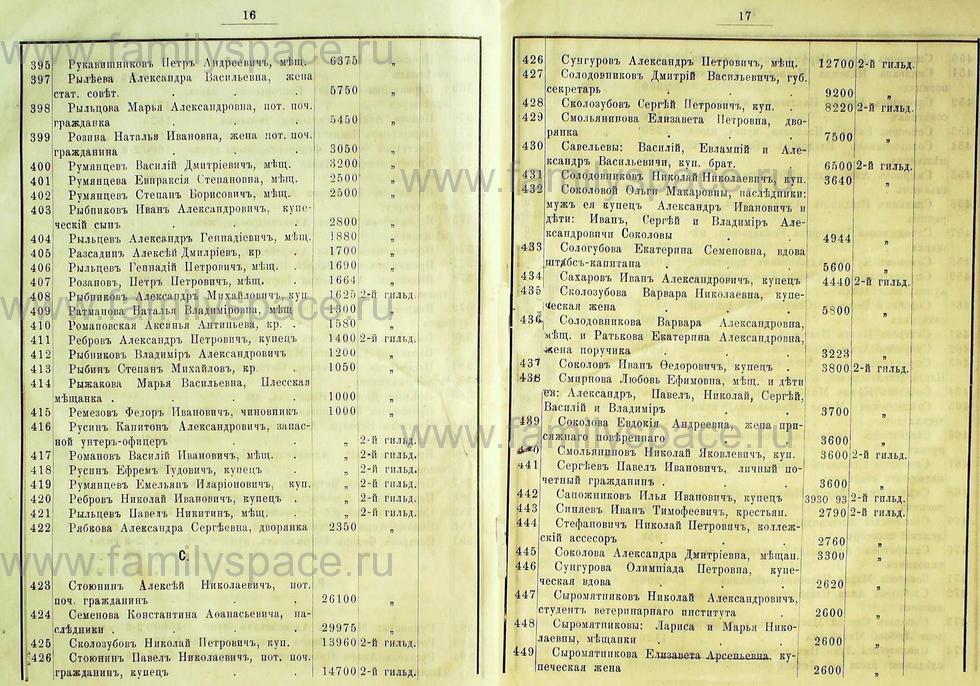 Поиск по фамилии - Список лиц, занимающих квартиры в домах частных владельцев г. Кострома 1895 г, страница 19