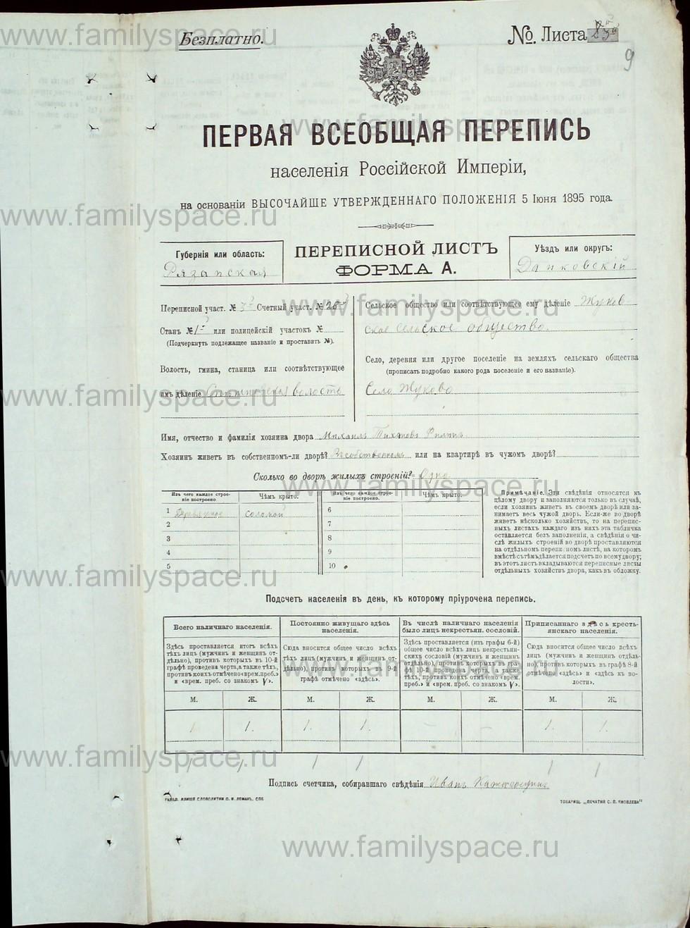 Поиск по фамилии - Первая всеобщая перепись населения Российской империи 1897 года, Рязанская губерния, Данковский уезд, страница 2198