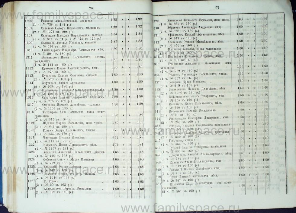 Поиск по фамилии - Список лиц, имеющих право голоса на выборах в гласные Костромской городской думы с 1887 по 1891 г , страница 44