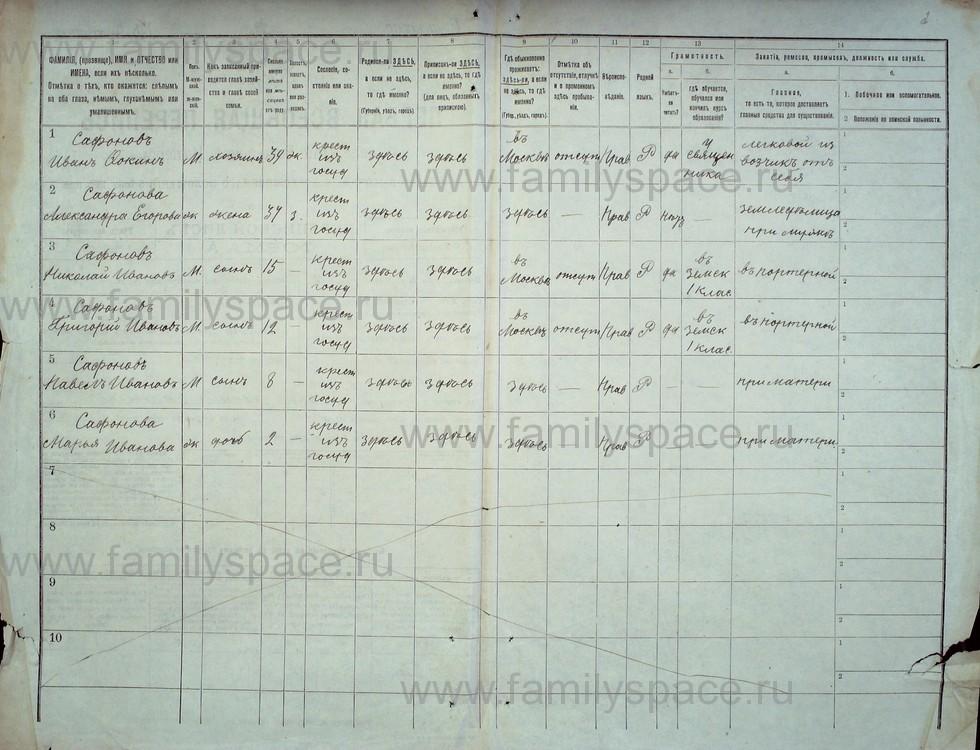 Поиск по фамилии - Первая всеобщая перепись населения Российской империи 1897 года, Рязанская губерния, Зарайский уезд, страница 143
