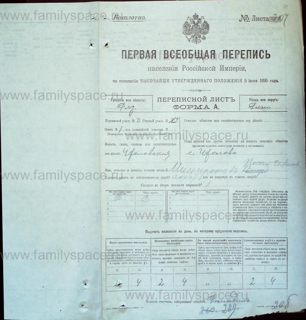 Поиск по фамилии - Первая всеобщая перепись населения Российской империи 1897 года, Рязанская губерния, Ряжский уезд, страница 413