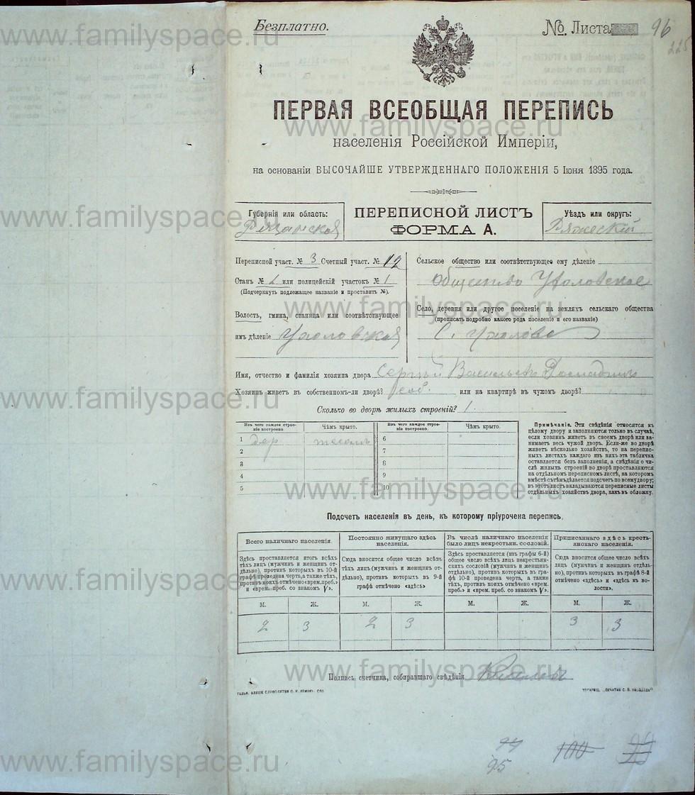 Поиск по фамилии - Первая всеобщая перепись населения Российской империи 1897 года, Рязанская губерния, Ряжский уезд, страница 1648