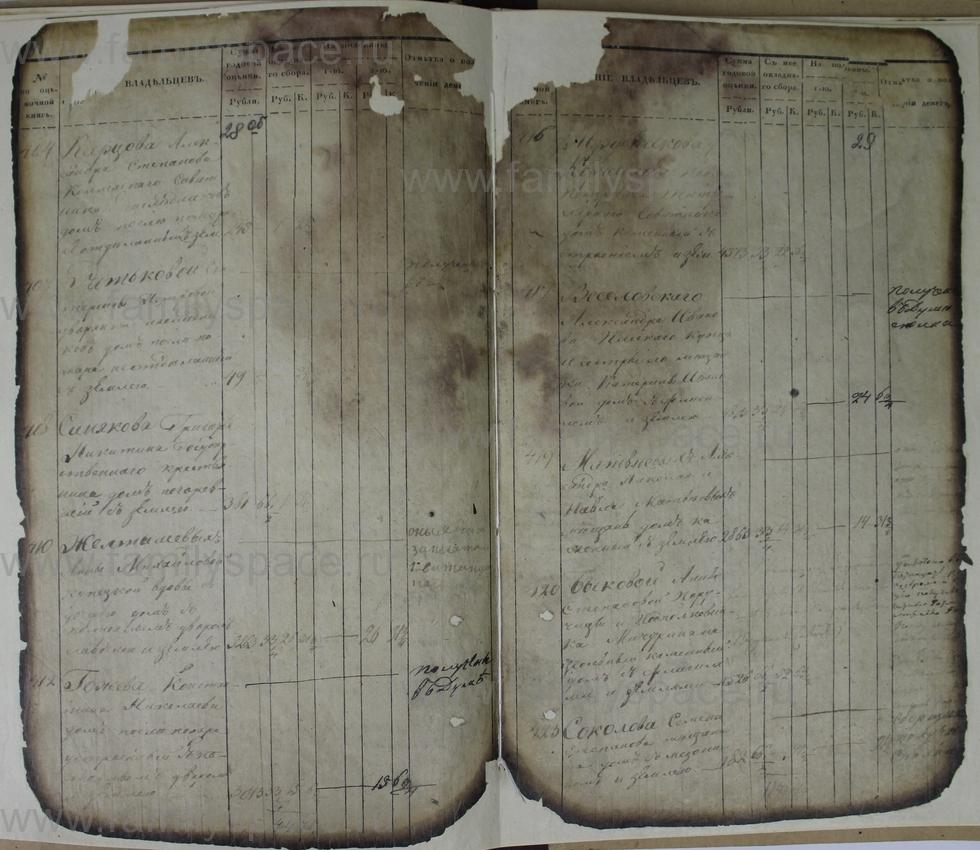Поиск по фамилии - Ведомости оценки недвижимых имуществ г. Кострома 1853г, страница 29