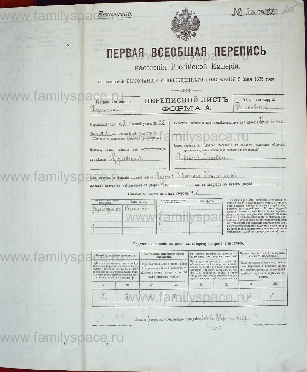 Поиск по фамилии - Первая всеобщая перепись населения Российской империи 1897 года, Рязанская губерния, Данковский уезд, страница 885