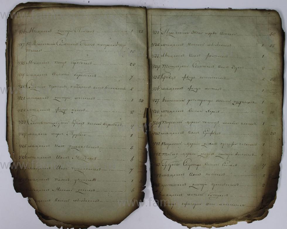 Поиск по фамилии - Списки недоимщиков г. Кострома., страница 42