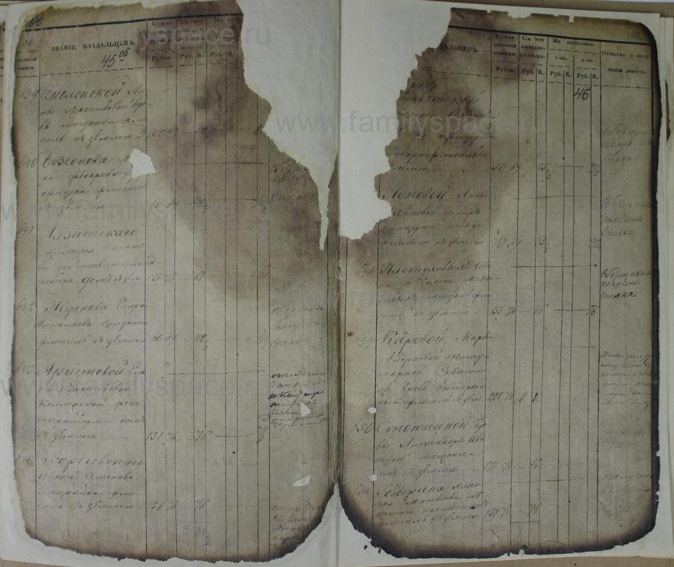 Поиск по фамилии - Ведомости оценки недвижимых имуществ г. Кострома 1853г, страница 46