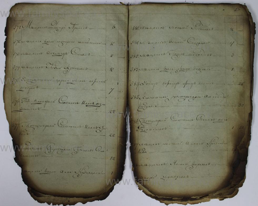 Поиск по фамилии - Списки недоимщиков г. Кострома., страница 25