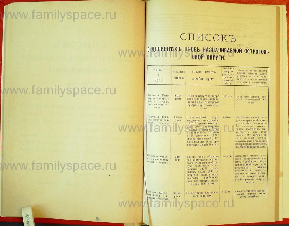 Поиск по фамилии - Статьи по генеалогии и истории дворянства, 1898, страница 2002