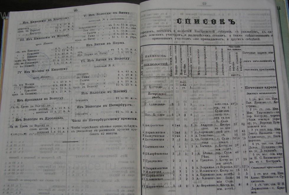 Поиск по фамилии - Костромской календарь на 1907 г. , страница 114