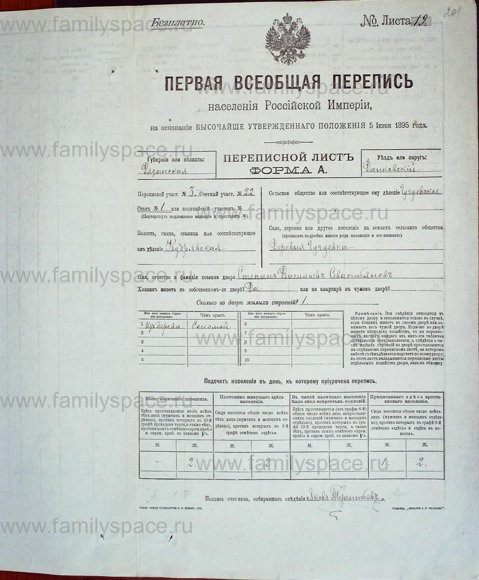Поиск по фамилии - Первая всеобщая перепись населения Российской империи 1897 года, Рязанская губерния, Данковский уезд, страница 881