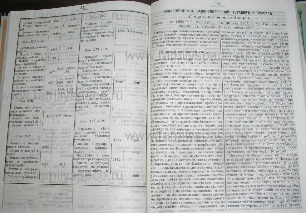 Поиск по фамилии - Костромской календарь на 1907 г. , страница 105