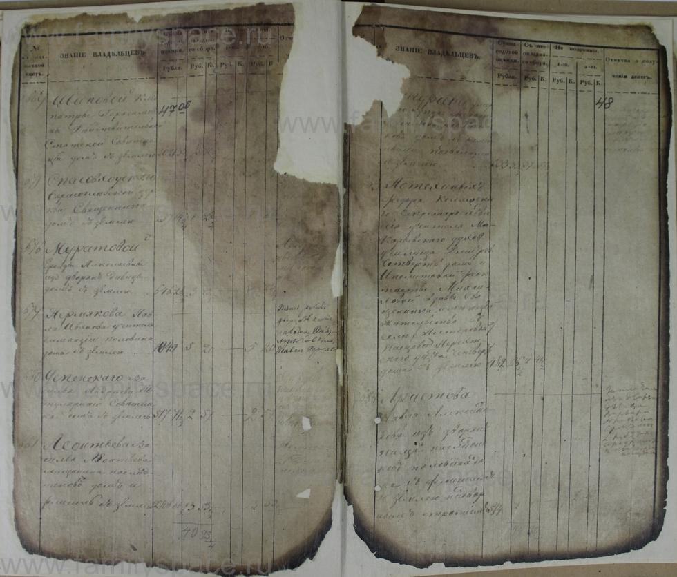 Поиск по фамилии - Ведомости оценки недвижимых имуществ г. Кострома 1853г, страница 48