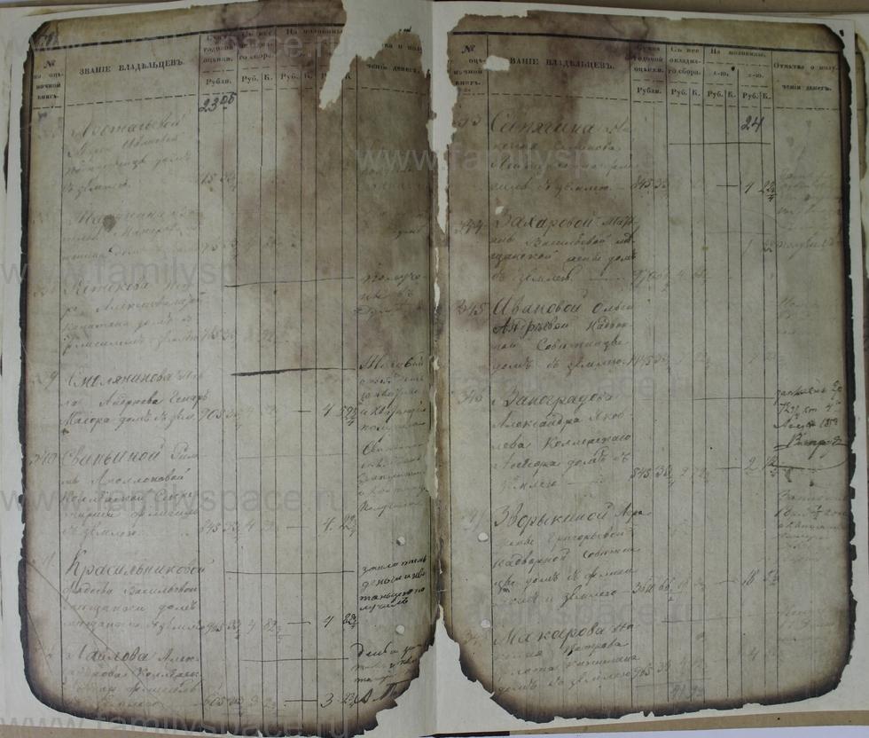 Поиск по фамилии - Ведомости оценки недвижимых имуществ г. Кострома 1853г, страница 24