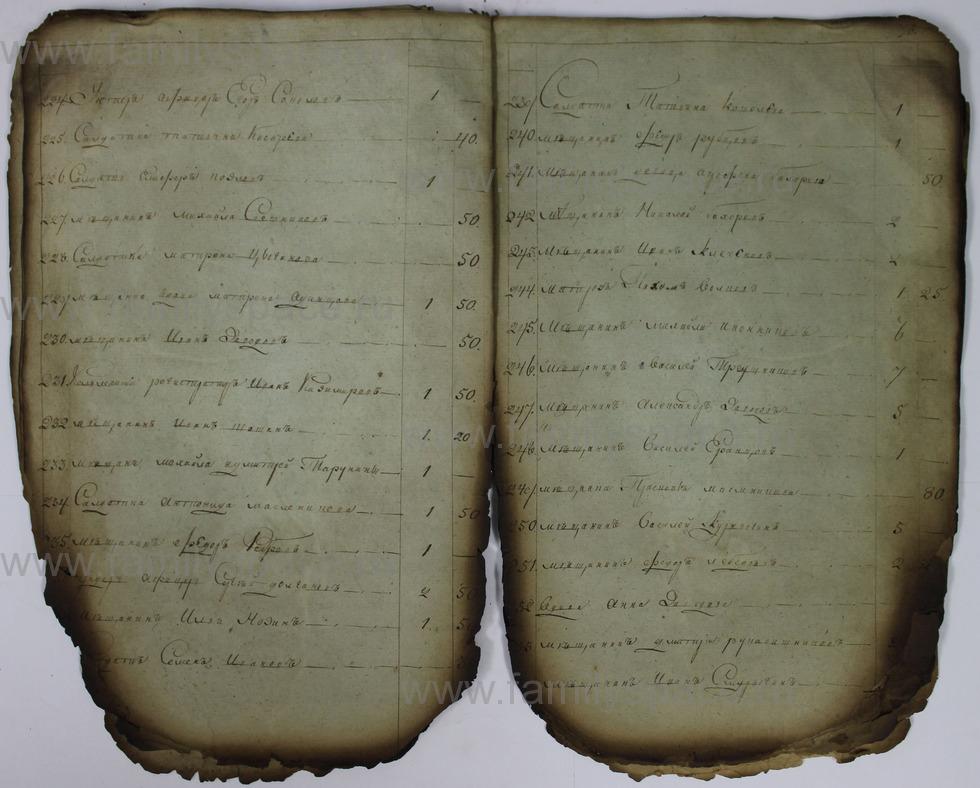 Поиск по фамилии - Списки недоимщиков г. Кострома., страница 36