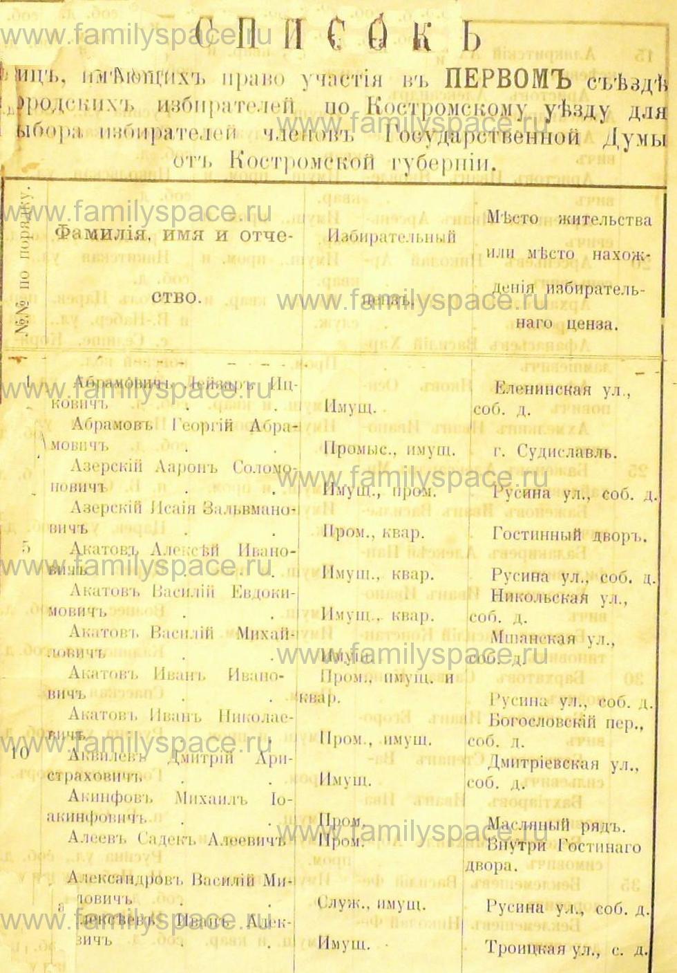 Поиск по фамилии - Список лиц, имеющих право участия в Первом съезде городских избирателей по Костромскому уезду , страница 1