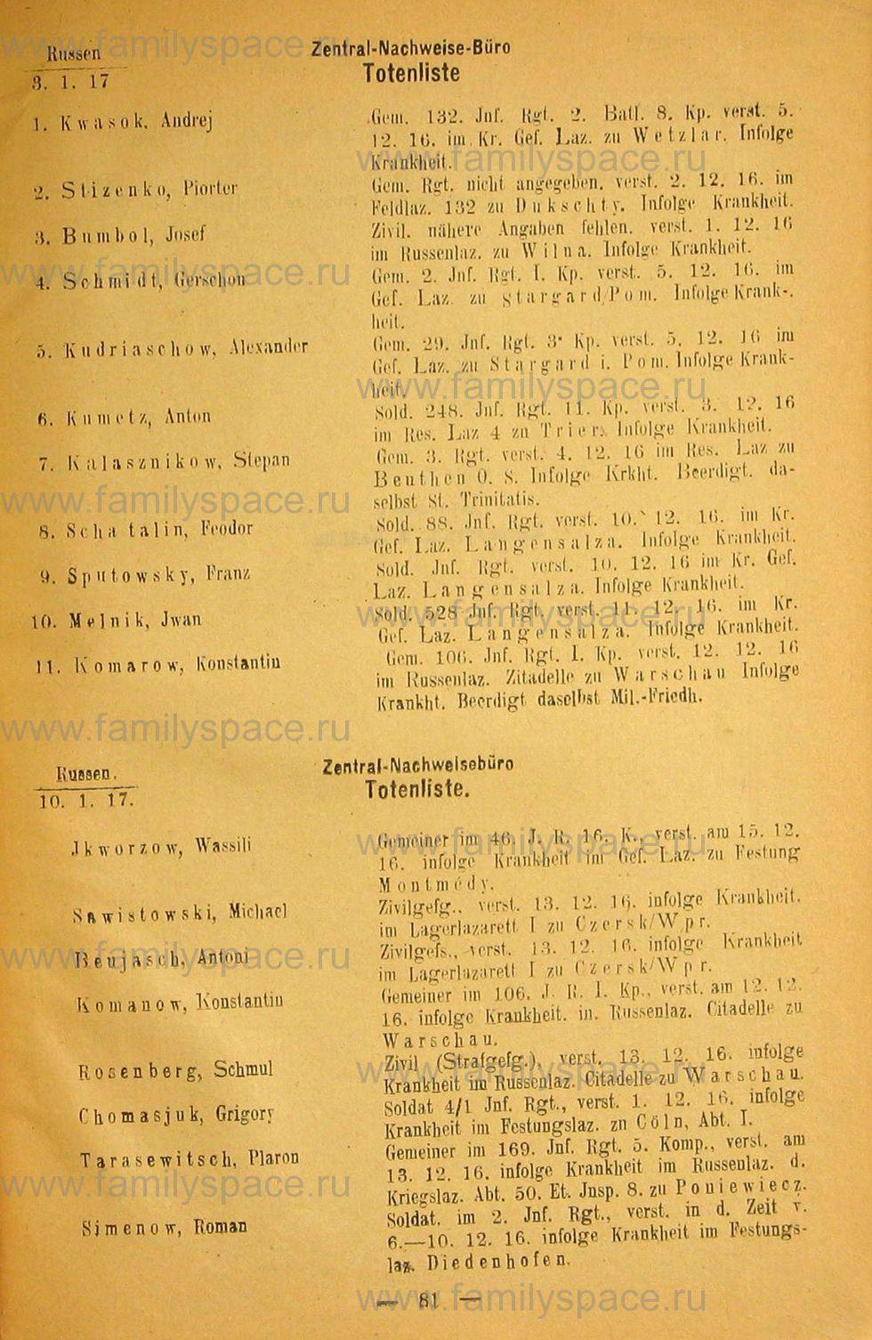 Поиск по фамилии - Списки русских военнопленных (из Германии) - 1917, страница 81