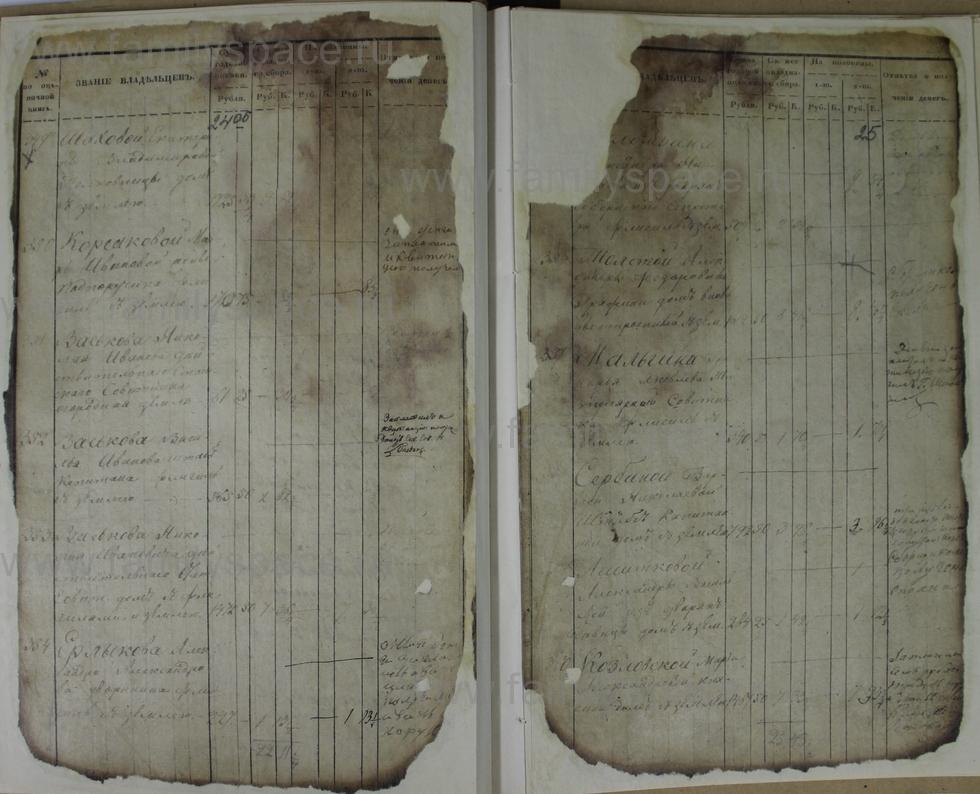 Поиск по фамилии - Ведомости оценки недвижимых имуществ г. Кострома 1853г, страница 25