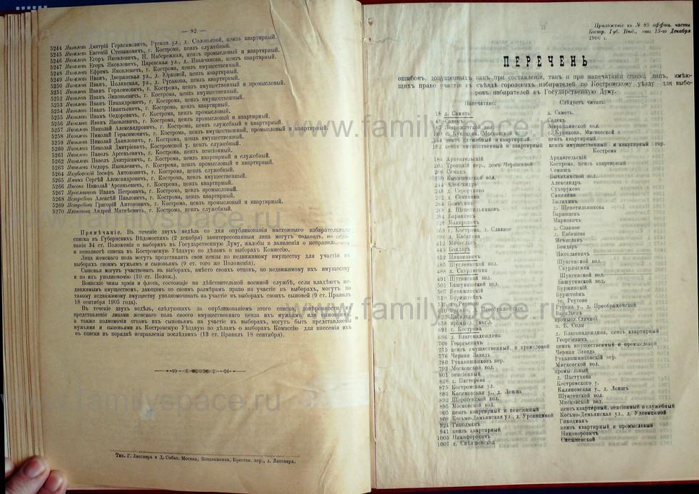 Поиск по фамилии - Список лиц, имеющих право участия на съезде городских избирателей по Костромскому уезду 1906г, страница 43