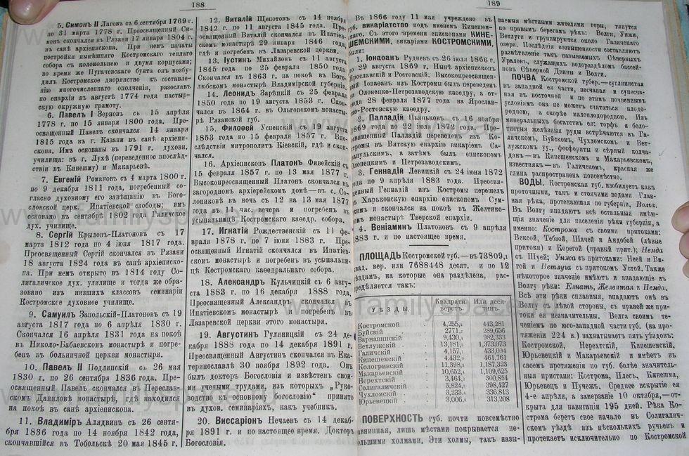 Поиск по фамилии - Костромской календарь на 1900 г. , страница 101