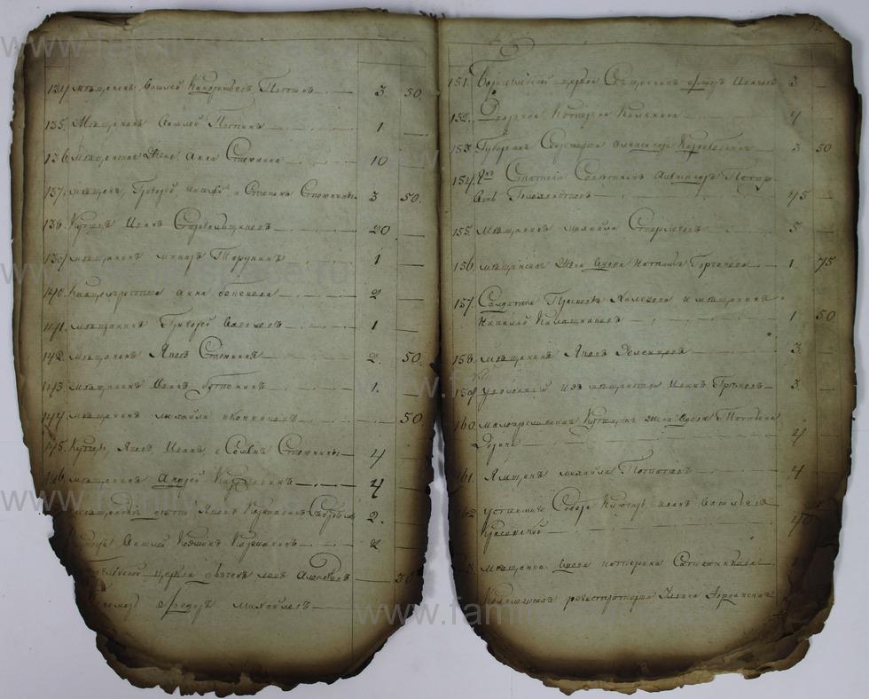 Поиск по фамилии - Списки недоимщиков г. Кострома., страница 33