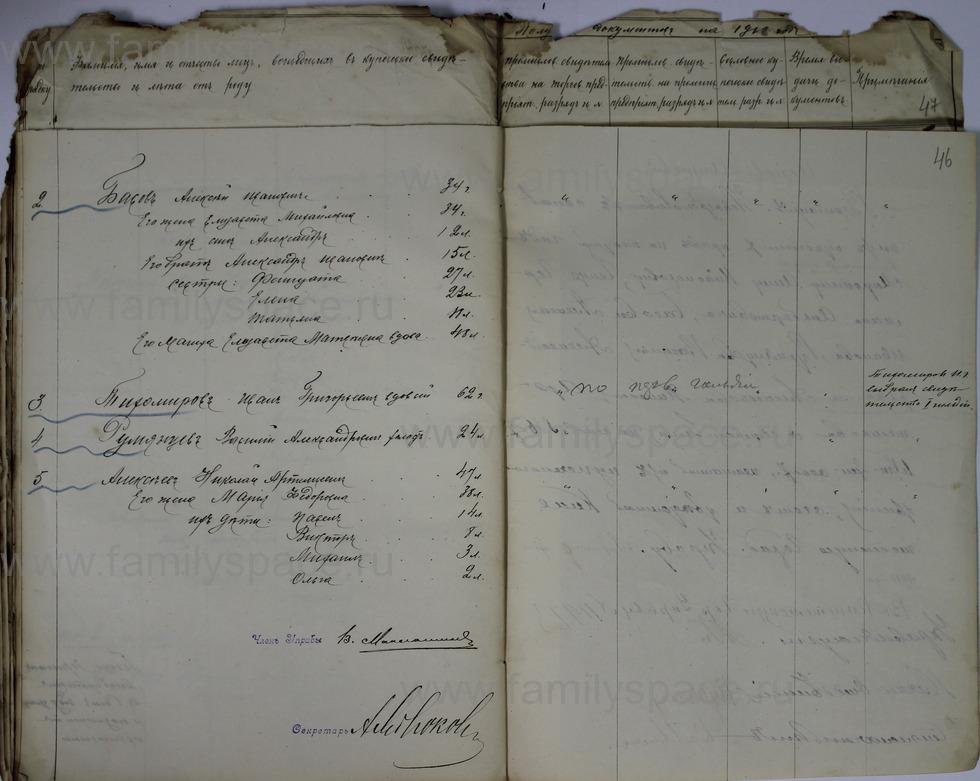 Поиск по фамилии - Ведомости о числе и составе купеческих семей г. Кострома и г. Кинешма, страница 46